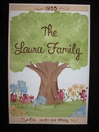 Photo Album Family Tree